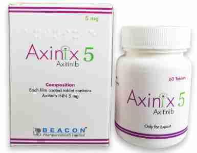 Axinix Индия